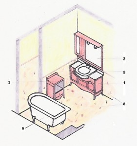Schiţă 3d de amenajare baia principală cu cadă albă cu picioare, ca parte din proiectul interior al casei.