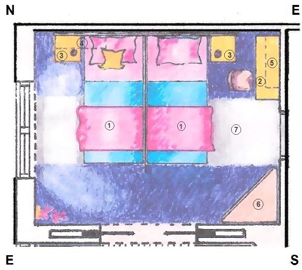 Plan amenajare cameră copii modernă
